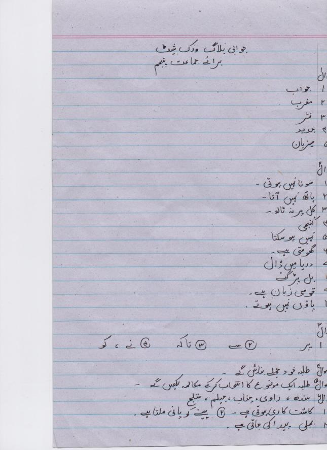 Alfaz Zid In Urdu For Class 5