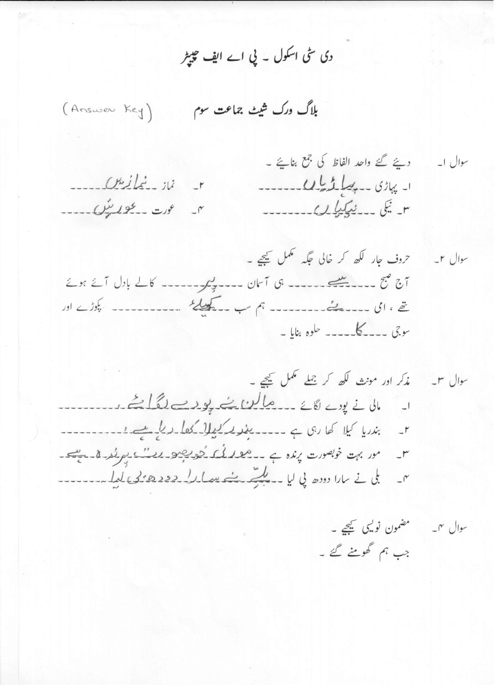 Writing essay help urdu topics
