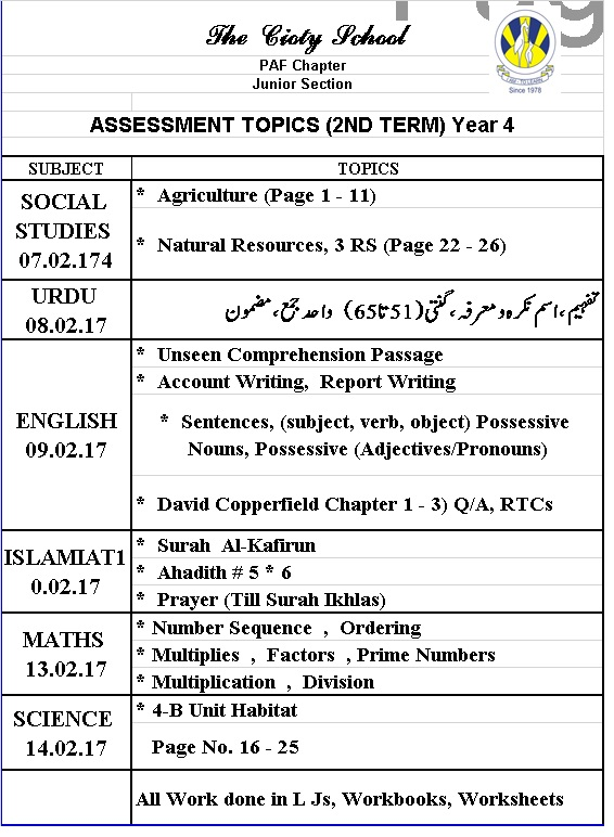 Healthcare Essay Topics Essay What Is Friendship Google Essay For Science also Essay Vs Paper Procrastinating Doing My Homework Science Essay