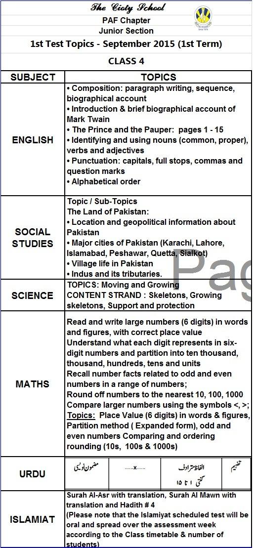 social subject topics